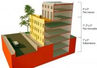 STGO V.Subercaseux: Hotel + Restaurante + centro de Eventos + Co work.